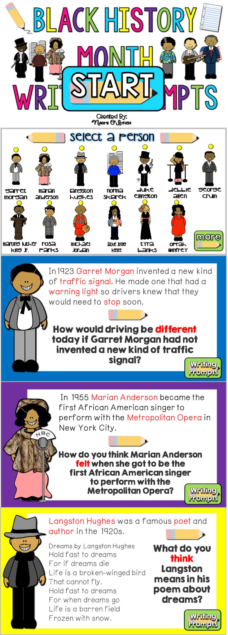 black history month writing prompts February is black history month – a time when the united states celebrates the   writing biographies – prompt students to write a biography about a person.