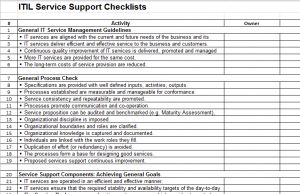 Itil checklist and process template six sigma for Itil service design document template