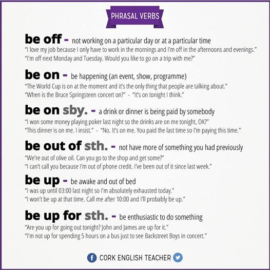 Phrasal verbs with 'Be'.