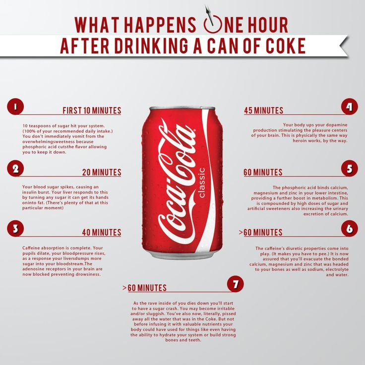 Here's a nice visual by former U.K. pharmacist Niraj Naik, also known as the Renegade Pharmacist, showing what happens in the hour after you drink a can of Coke: 39 grams of sugar, 45 grams of sodium, some phosphoric acid, caffeine and other ingredients, from a 12-ounce serving are now in your system.