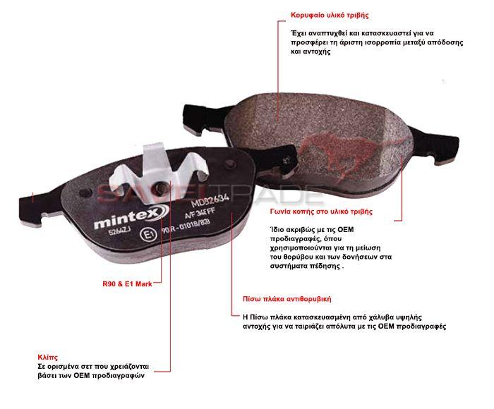 Mdb1377 Takakia Pisw Mintex 1k0698451j Car Accessories Oakley Sunglasses