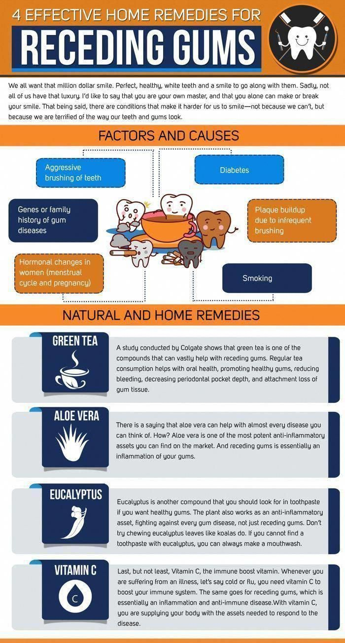 New Step by Step Roadmap for Oral Care Routine   Healthy Medicine ...
