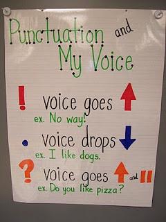 Anchor Charts!: Reading Fluency, Language Art, Punctuation Anchors Charts, Anchor Charts, Grade Site, Teaching Ideas, Voice Anchors, Classroom Ideas, First Grade