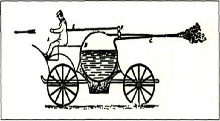 Как работает паровой двигатель