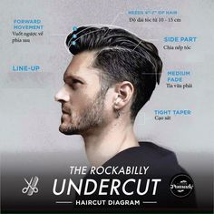 Trending modern male haircuts with diagrams for your barbar/stylist - Imgur