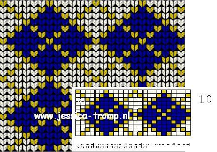 Noorse kleding patronen breien knitting Norwegian knitwear
