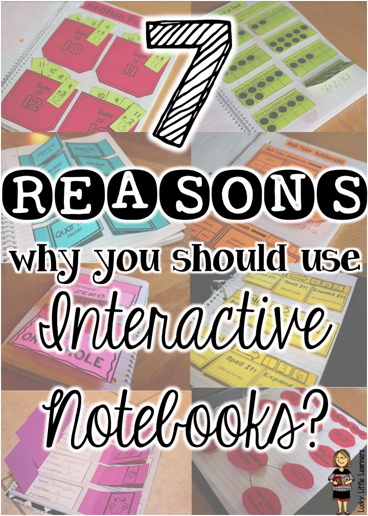 85 best High School Math Interactive Notebooks images on Pinterest ...