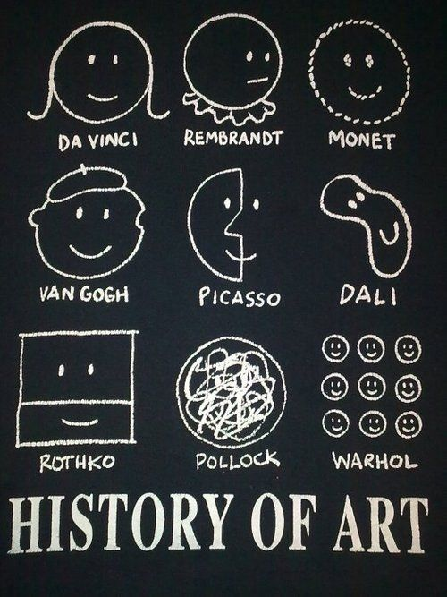 A lesson in art.