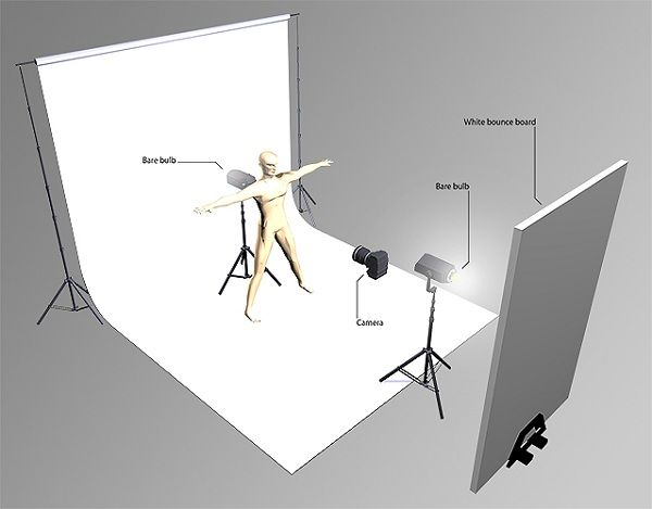 Photography Tips How to Bounce Light | Model Mayhem Blog & 277 best Light setups for portrait photography images on Pinterest ... azcodes.com