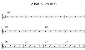 Blues Rhythm Guitar Essentials – Part 2 In Blues Rhythm Guitar Essentials – Part 1 we looked at the structure of the 12 bar blues and the 12 bar minor blues, swing and spread rhythm. Here we will learn further essentials skills to playing great rhythm guitar in the blues. Chord Shapes Apart from the spread rhythm you can also use the… Read More