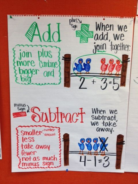 1000+ ideas about Subtraction Kindergarten on Pinterest ...