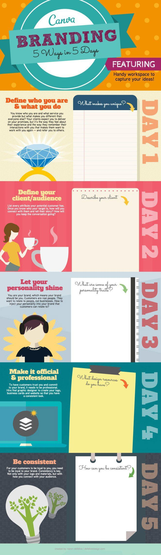 How To Build A Brand In 5 Days: Tips From A Designer #Infographic via @canva #designschool