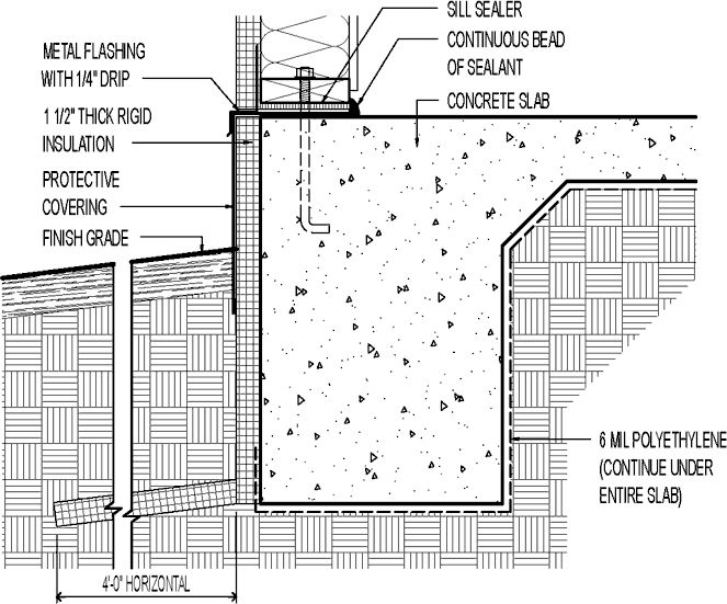 Slab foundations pinteres Concrete slab house plans