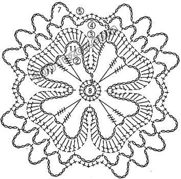 1001 узор. Узоры крючком. Мотивы unit crochet pattern