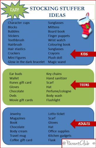 Check out these Easy Stocking Stuffer Ideas for kids, teens, and adults. There is something for everyone on this Easy Stocking Stuffer Ideas list...