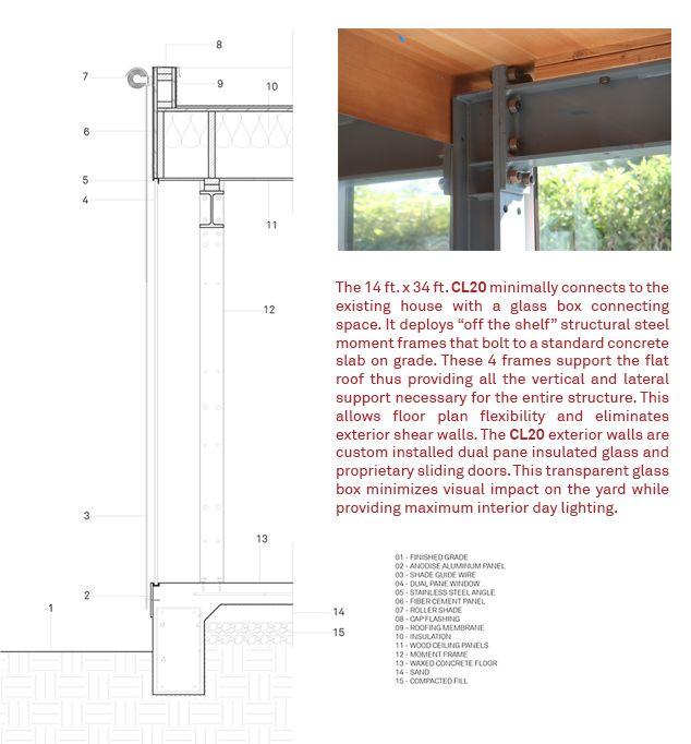 CL20 Residence - Shubin + Donaldson Architects