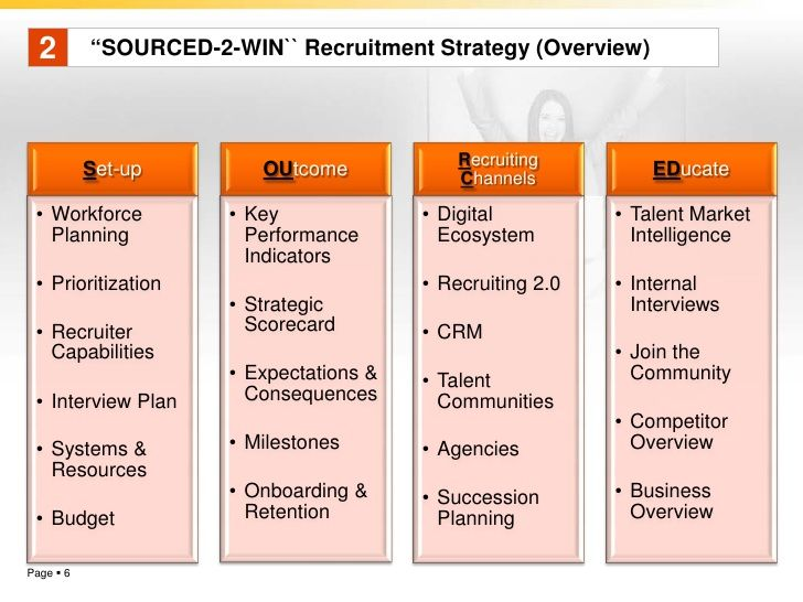 recruiting pipeline template - Google Search Talent Acquisition - recruitment plan template