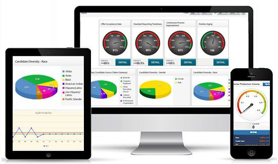 Executives who need real-time information wherever they are and whenever they want with Bullseye Dashboards http://www.bullseyeengagement.com/solutions/KPI-dashboards.aspx