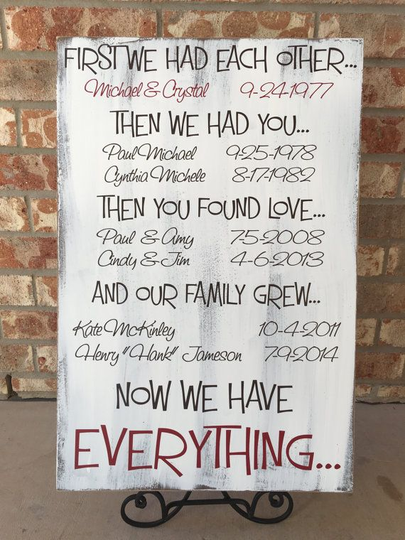 40th Wedding Anniversary Gift Ideas For Parents Australia : Other 40th Anniversary Gift 50th Grandparents Gift Anniversary ...