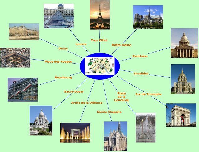ΓΑΛΛΙΚΑ ΣΤΟ ΣΧΟΛΕΙΟ ΜΑΣ: les monuments de Paris Τα μνημεία του Παρισιού (activités)