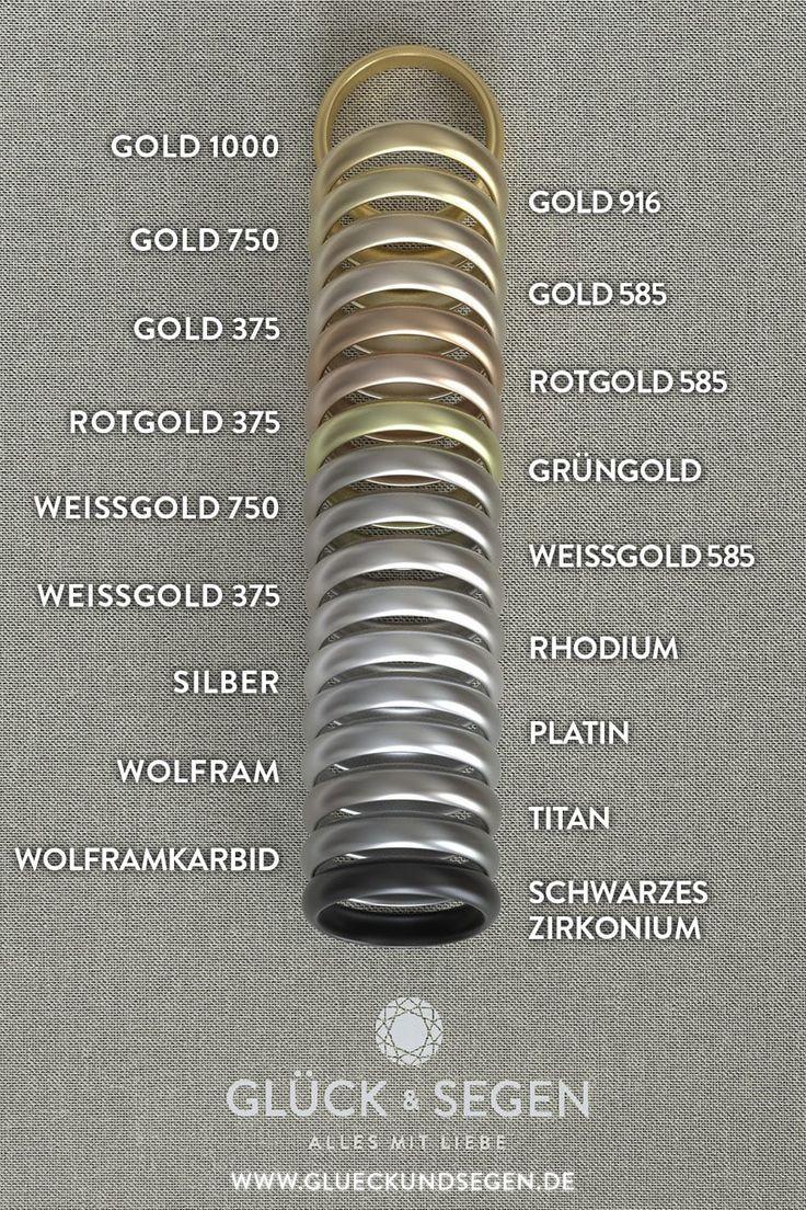 Gold, Silver & More: Farbvergleich von matten Eheringen   – INSPIRATION // Notwendigste / Essentials zur Hochzeit