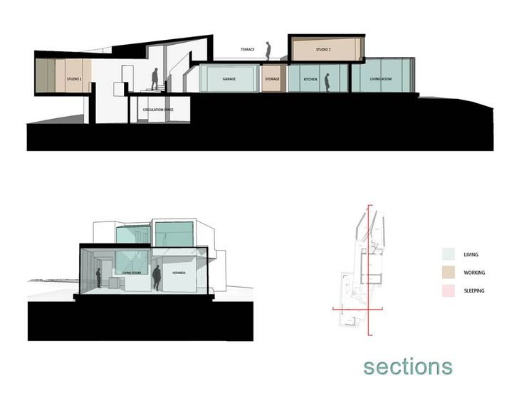 Mobius House section 2