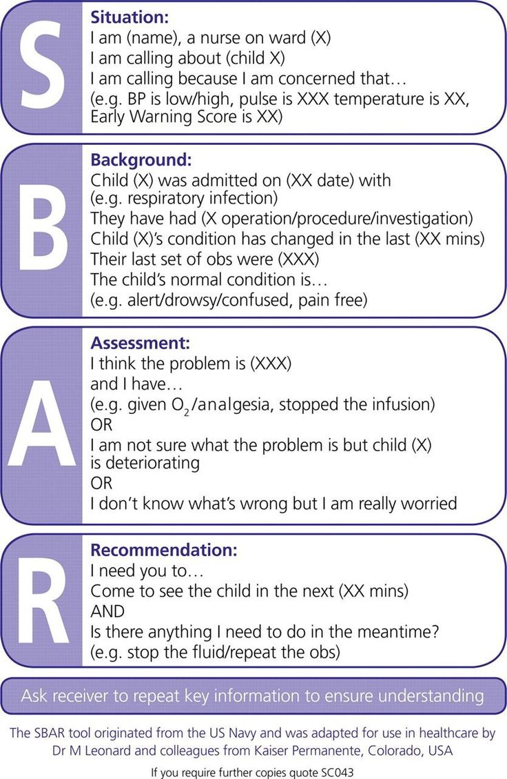 healthylittlenurse:  pinkglitternurse:  For those who forget how to talk to the doctor!  Very handy little chart :)