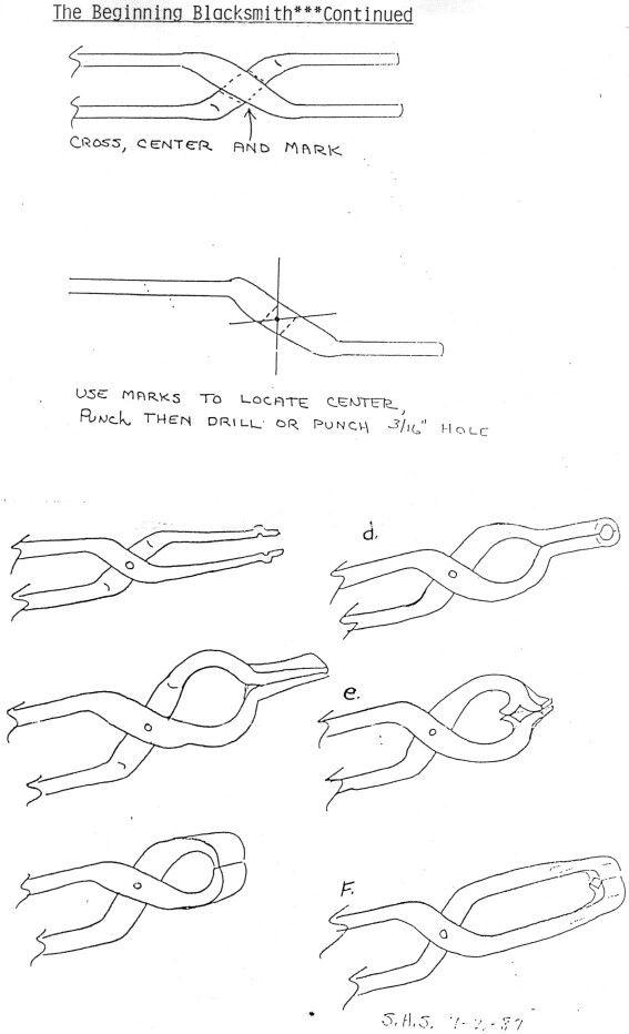 76 best Blacksmith Tools images on Pinterest