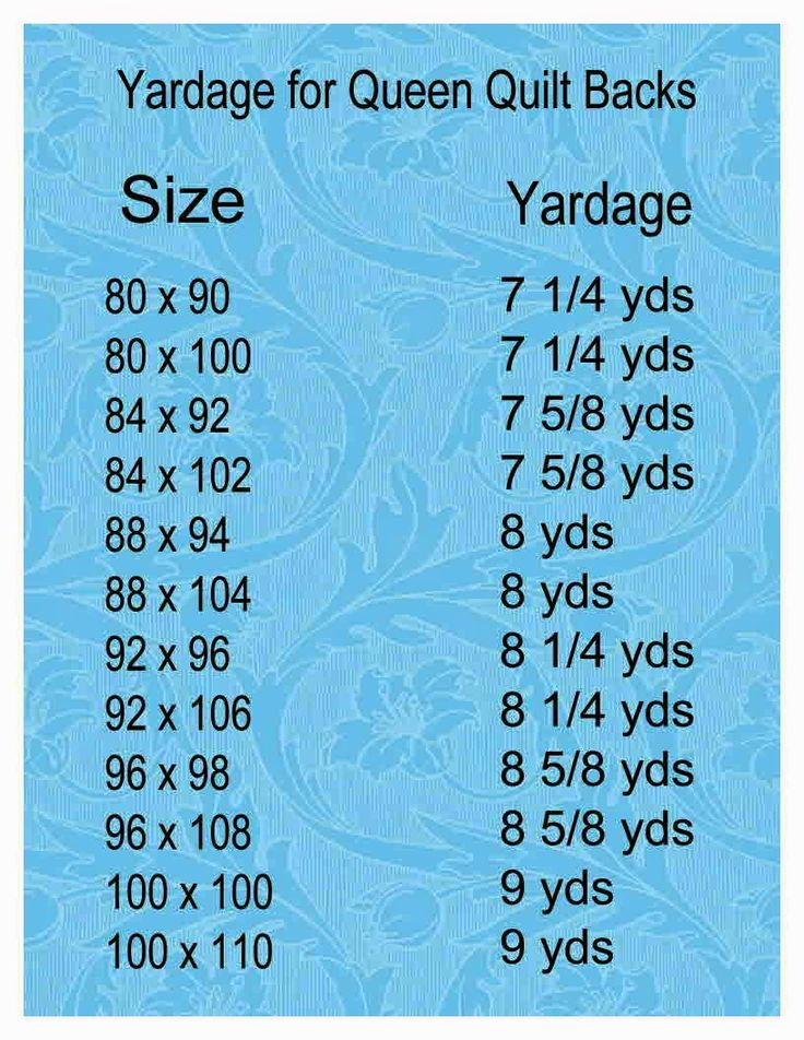 Sew Kind Of Wonderful: Tuesday Tips - Yardage for Quilt Backs