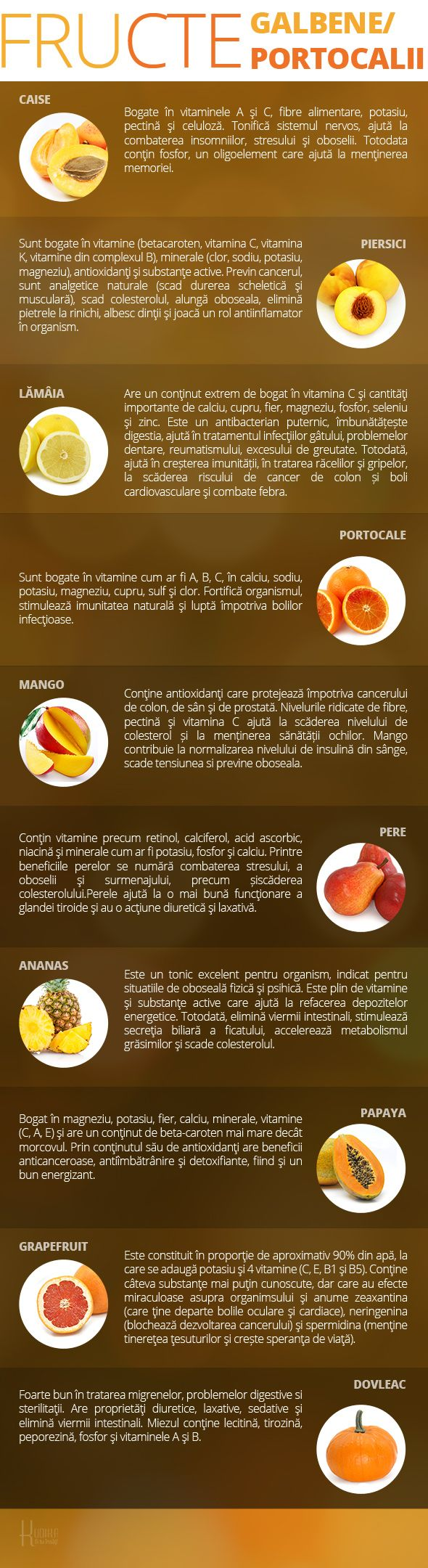 Curcubeul fructelor: beneficiile aduse sanatatii in functie de culoarea acestora