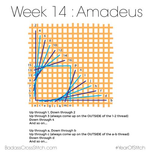 Week 14: Amadeus Stitch #YearofStitch (via badasscrossstitch.com)