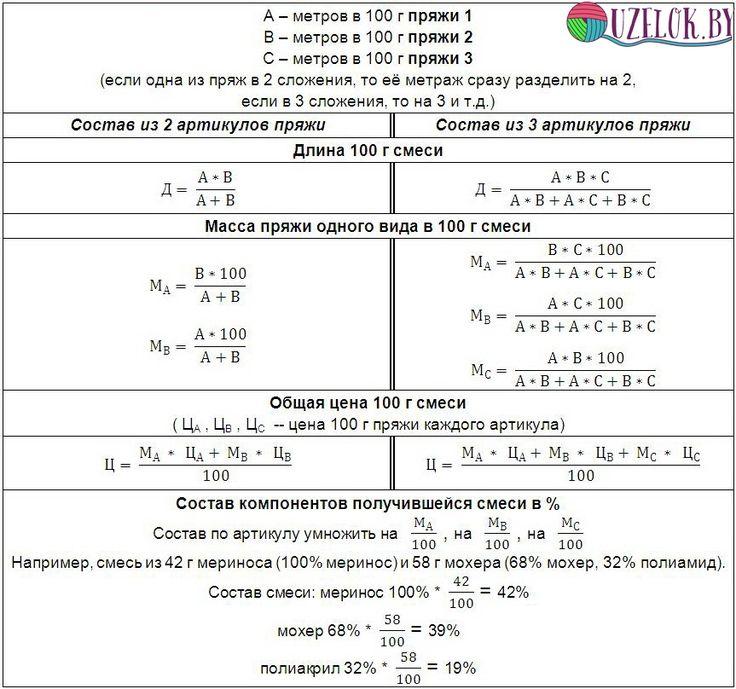Расчет метража пряжи (при соединении нескольких различных артикулов) - Вязание - Страна Мам