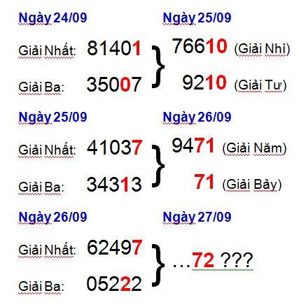 Soi Cầu XSMB - Dự đoán KQ XSMB Win2888 Miễn Phí, Chính Xác ...