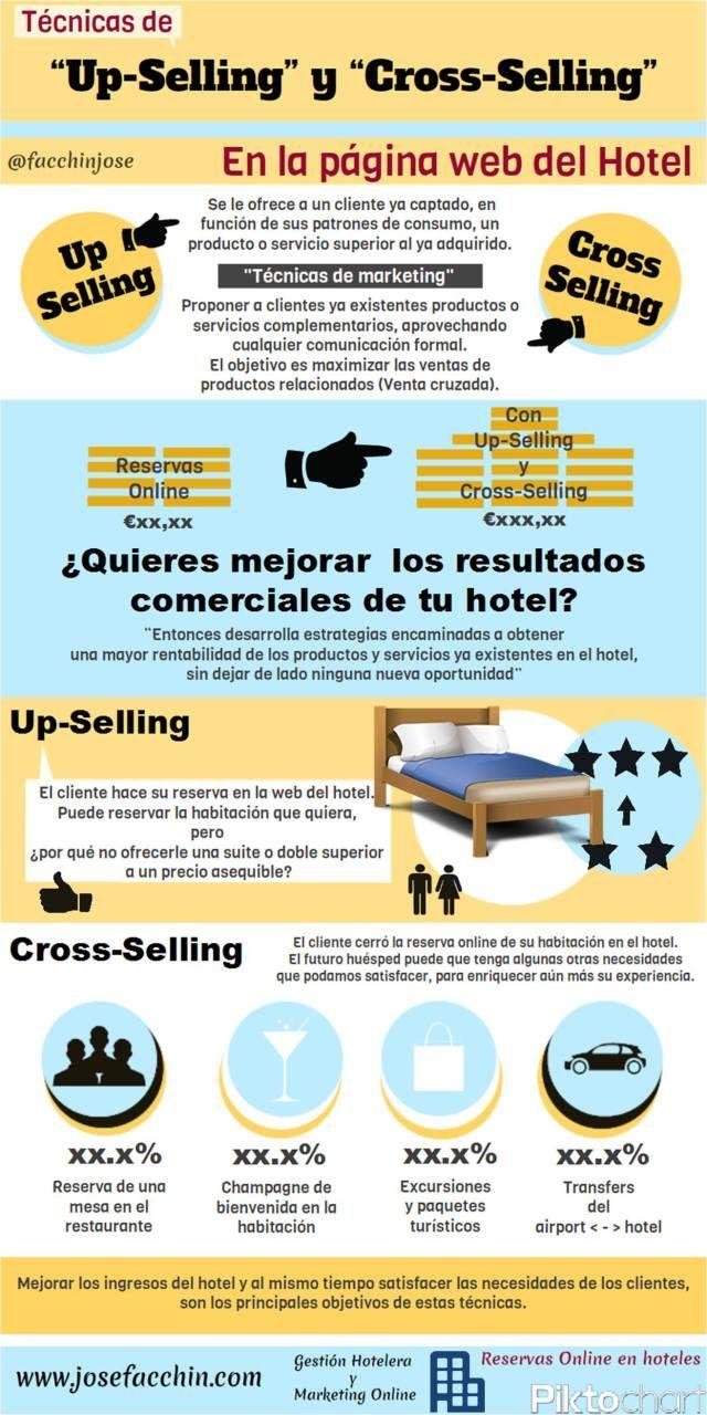Técnicas de Up-Selling y Cross-Selling en la página web del Hotel #infografia #hotelmanagement #hotels