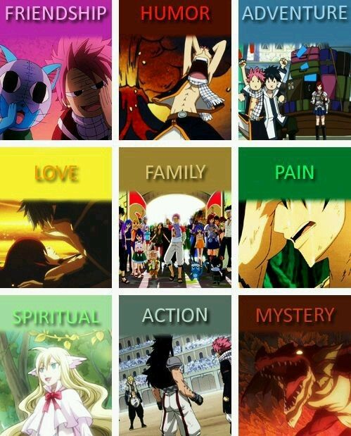 All in Fairy Tail