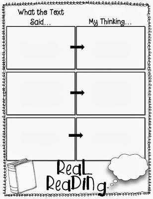Metacognition with Reading:  Here's a great organizer to encourage metacognition, or thinking about thinking.  This draws on the reader's background information and forges meaningful connections between reader and text.