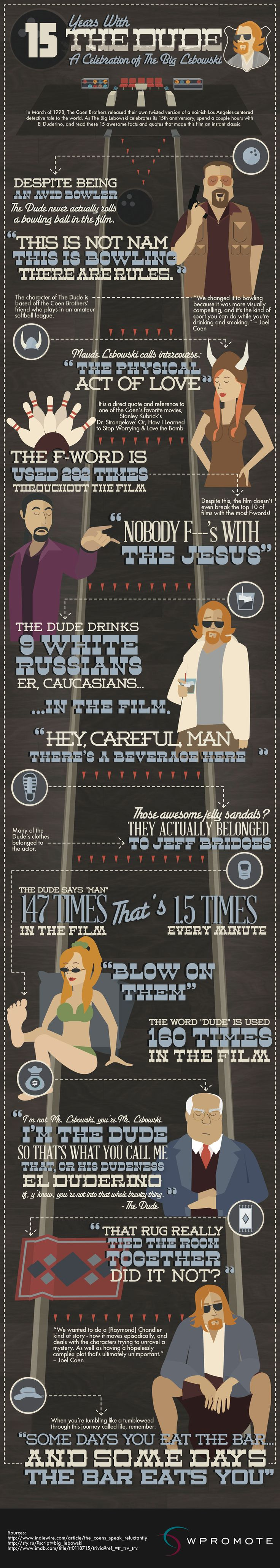 15 Years With The Dude Infographic | A Tribute to The Big Lebowski