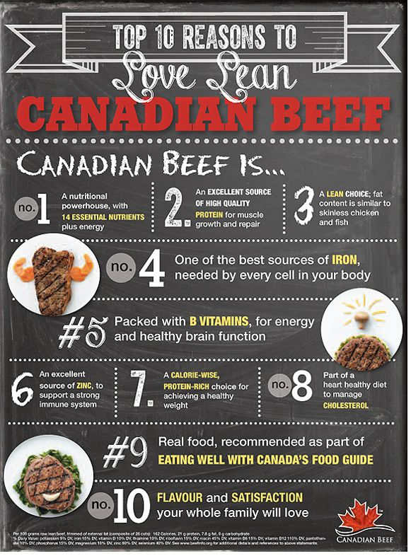 10 reasons to love lean Canadian beef