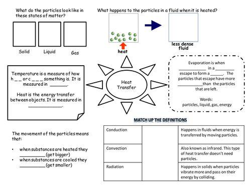 heat transfer revision.pptx   Heat transfer, Thinking maps ...