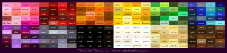 This Colour Thesaurus is a fantastic resource by Ingrid Sundberg. She has collated a variety of word descriptions for colours.  This resource can help to understand colour associations, choose a colour for a design, or imagine a colour by being able to visualise it's name's meaning.