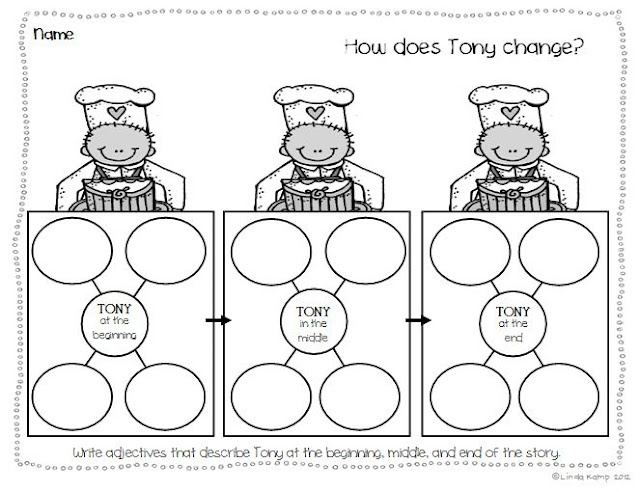 Fun way to describe how a character changes. Tony's Bread, Tomie dePaola author study