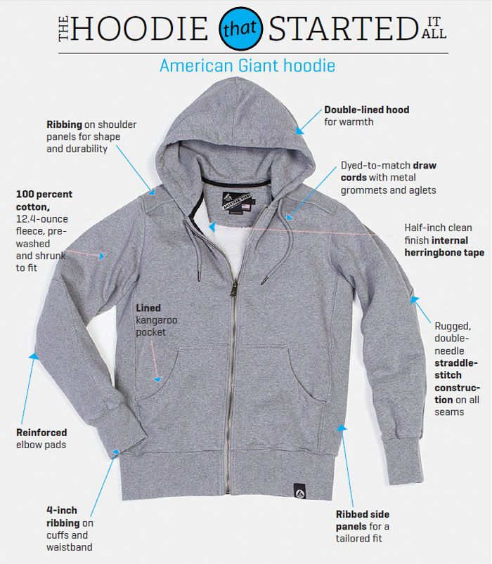 The hoodie that started it all -- American Giant hoodie #entrepreneur