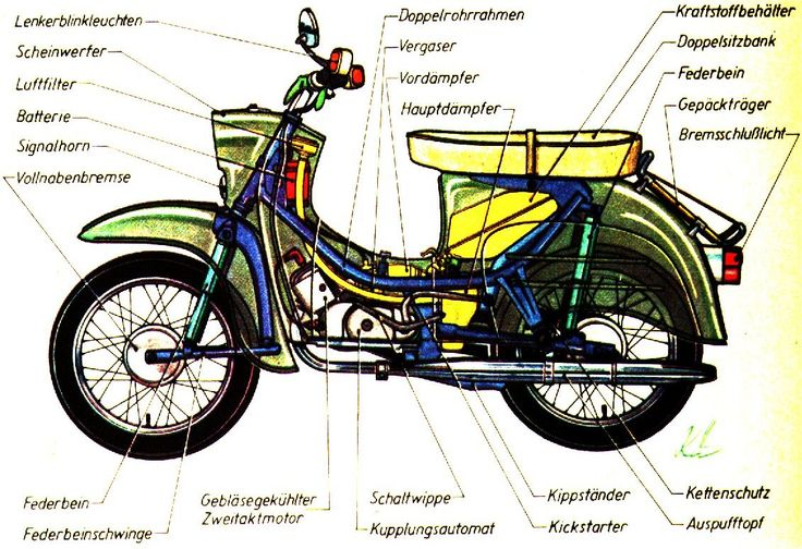 Simson Schwalbe, DDR (East Germany)