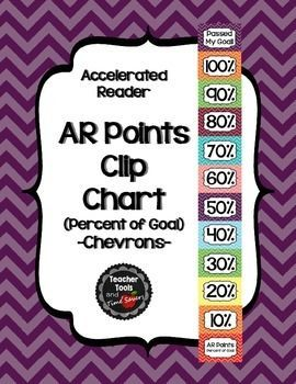 Accelerated Reader (AR) Points - Percent of Goal Clip Chart - Cute Chevrons This adorable AR Clip Chart is a simple solution to motivating your students to achieve AR Goals. Check out all of my coordinating 'Cute Chevrons' items like this one in my store!