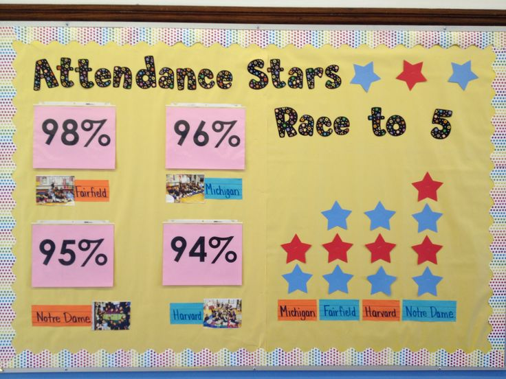 Attendance bulletin board. Maybe we could use different houses to track attendance. Houses or grade level.