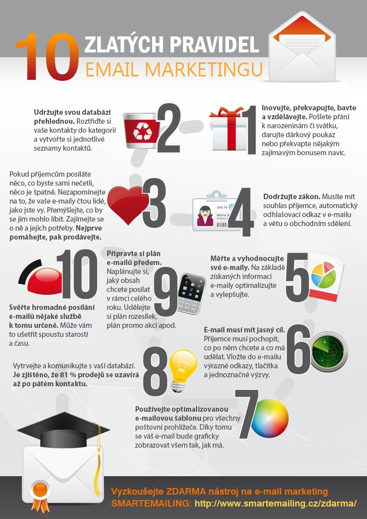 10_zlatych_pravidel_email_marketigu