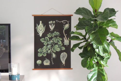 Really Easy Way To Attractively Hang Fabric Posters