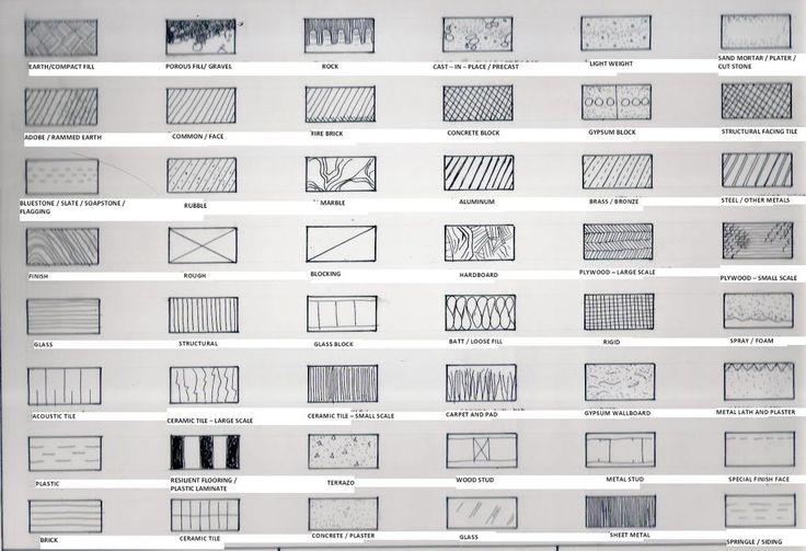 Architectural Symbols Materials Architecture