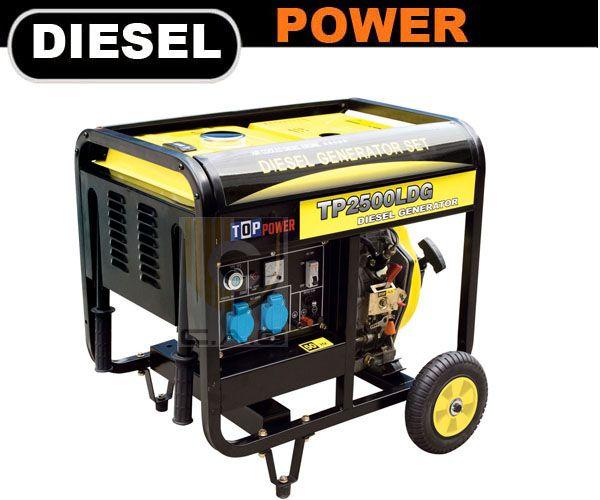 Lixy Series 2KW Portable Diesel Generator