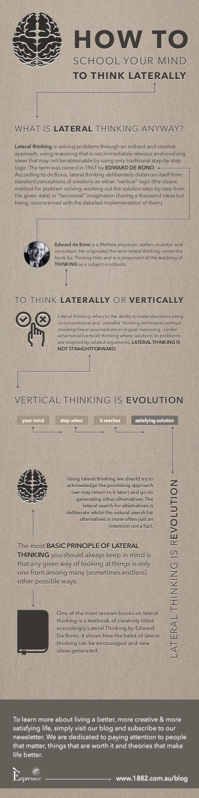 HOW TO SCHOOL YOUR MIND TO THINK LATERALLY WHAT IS LATERAL THINKING ANYWAY? Lateral thinking is solving problems through a...